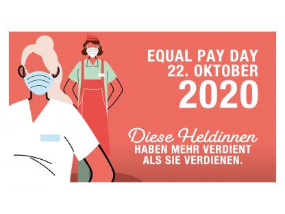 Grafik zum Equal Pay Day am 22. Oktober. (Grafik: Österreichischer Städtebund)